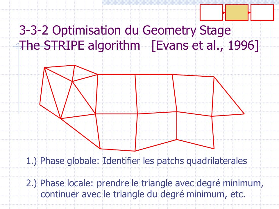 3-3-2 Optimisation du Geometry Stage The STRIPE algorithm [Evans et al